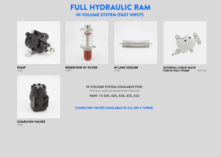 Full Hydraulic Ram Hi Volume System FAST INPUT